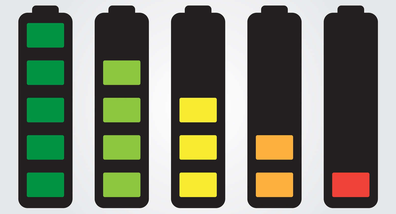 Consumer attention on <strong>Battery Stewardship</strong> Scheme